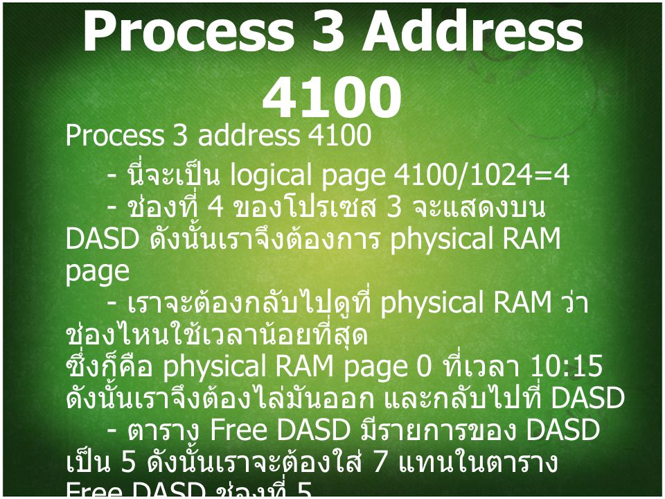 Process 3 Address 4100 Process 3 address 4100