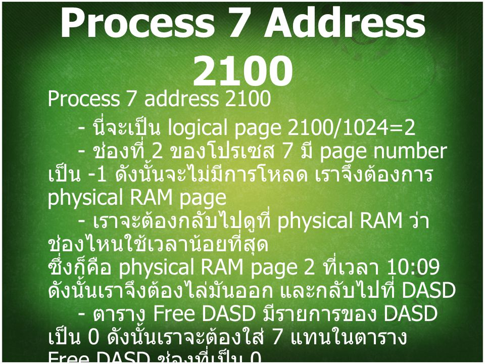 Process 7 Address 2100 Process 7 address 2100
