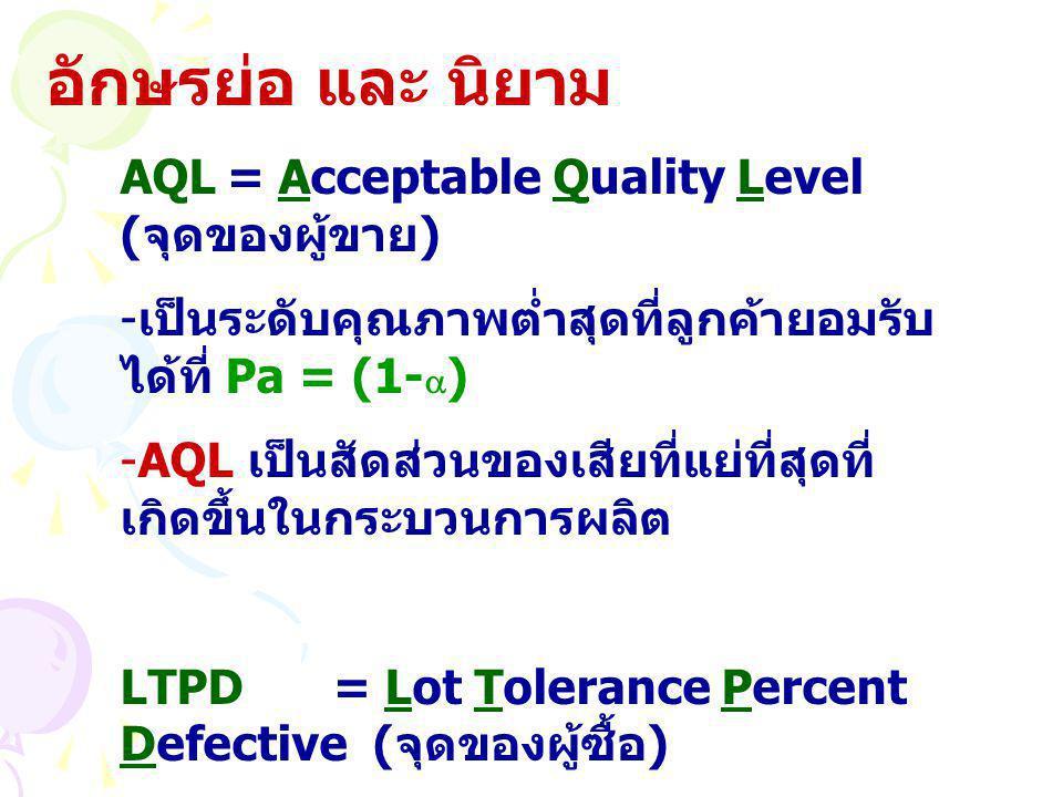 อักษรย่อ และ นิยาม AQL = Acceptable Quality Level (จุดของผู้ขาย)