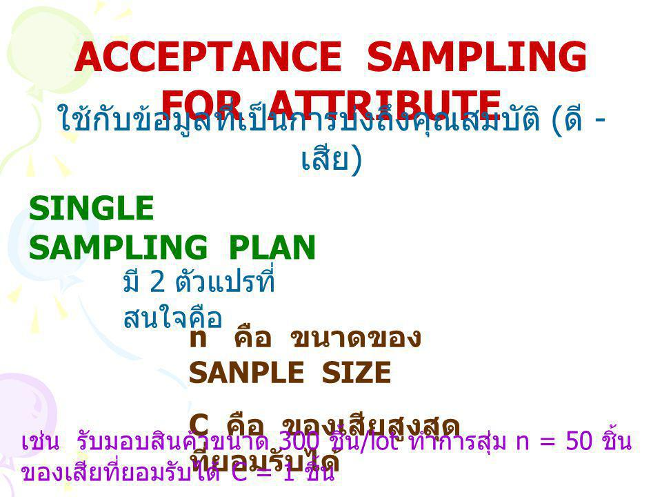 ACCEPTANCE SAMPLING FOR ATTRIBUTE
