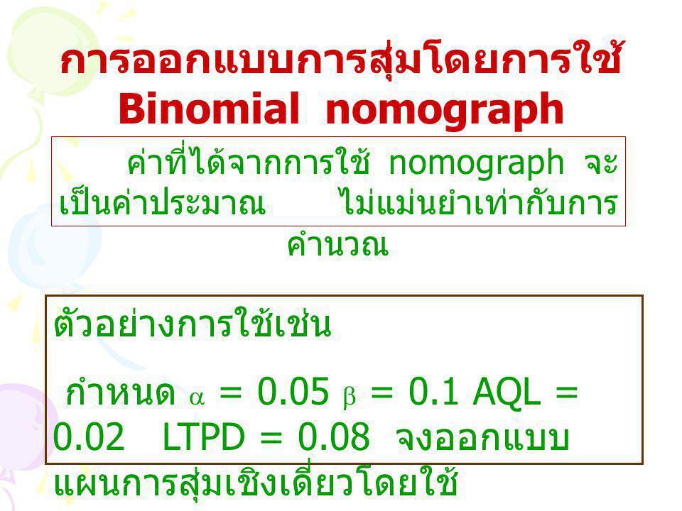 การออกแบบการสุ่มโดยการใช้ Binomial nomograph