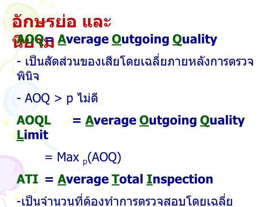 อักษรย่อ และ นิยาม AOQ = Average Outgoing Quality