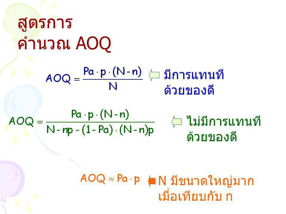 สูตรการคำนวณ AOQ มีการแทนทีด้วยของดี ไม่มีการแทนทีด้วยของดี