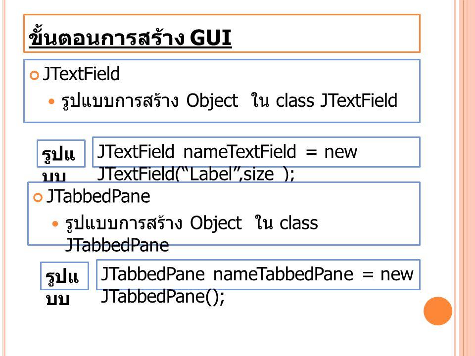 ขั้นตอนการสร้าง GUI JTextField