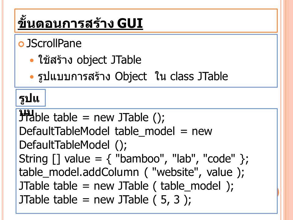 ขั้นตอนการสร้าง GUI JScrollPane ใช้สร้าง object JTable