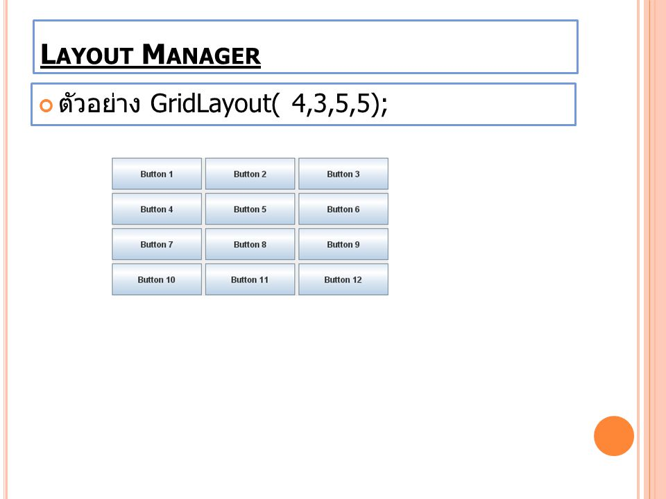 Layout Manager ตัวอย่าง GridLayout( 4,3,5,5);