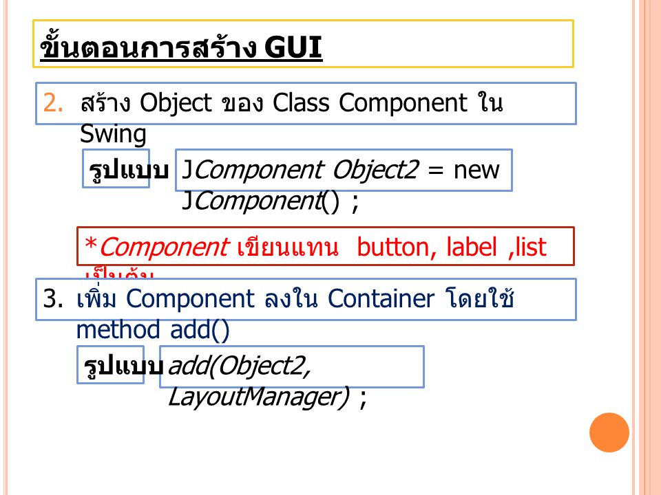 ขั้นตอนการสร้าง GUI สร้าง Object ของ Class Component ใน Swing รูปแบบ