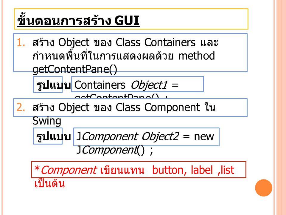 ขั้นตอนการสร้าง GUI สร้าง Object ของ Class Containers และกำหนดพื้นที่ในการแสดงผล ด้วย method getContentPane()