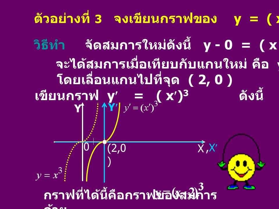 ตัวอย่างที่ 3 จงเขียนกราฟของ y = ( x –2 )3