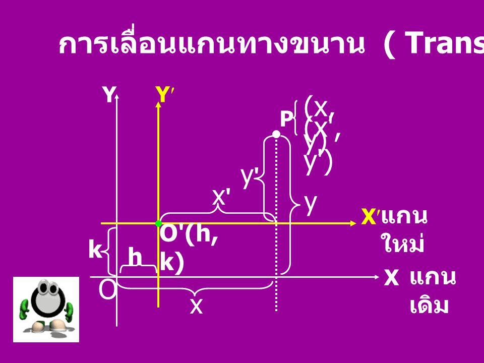 การเลื่อนแกนทางขนาน ( Translation of Axes)