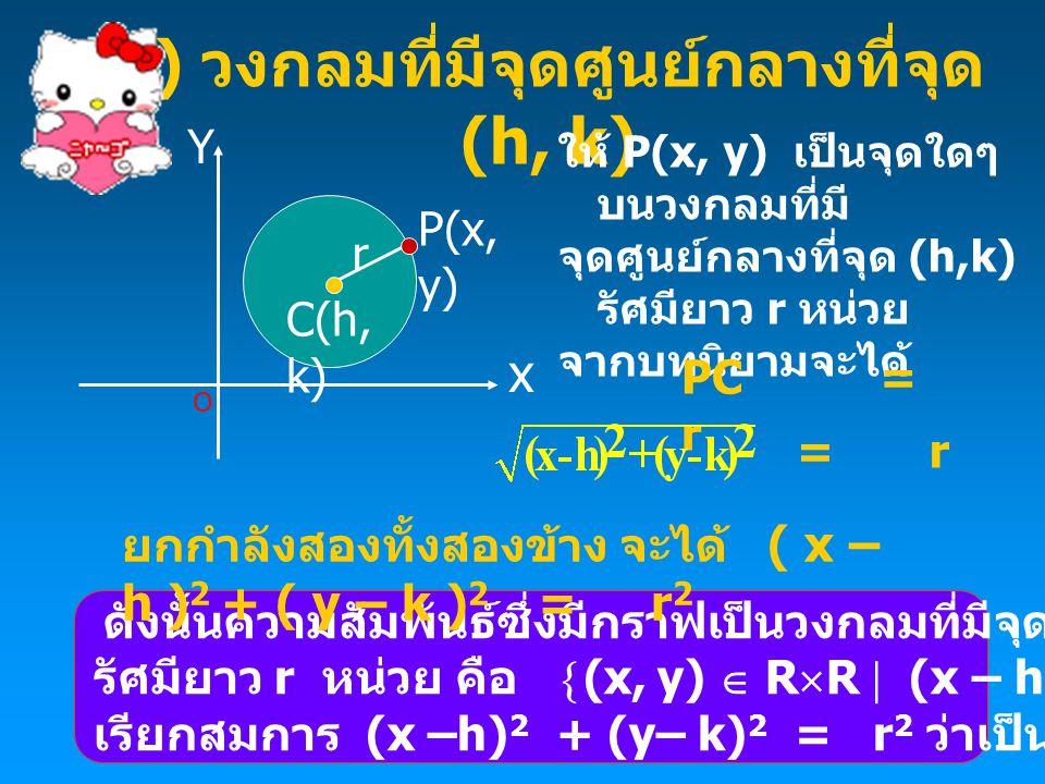 2) วงกลมที่มีจุดศูนย์กลางที่จุด (h, k)
