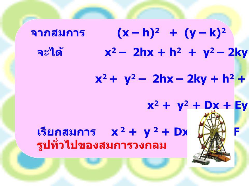 จากสมการ (x – h)2 + (y – k)2 = r2