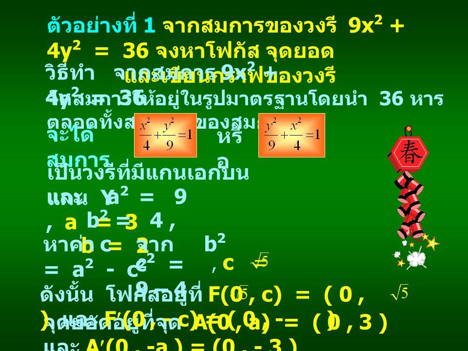 เป็นวงรีที่มีแกนเอกบนแกน Y และ a2 = 9 , a = 3