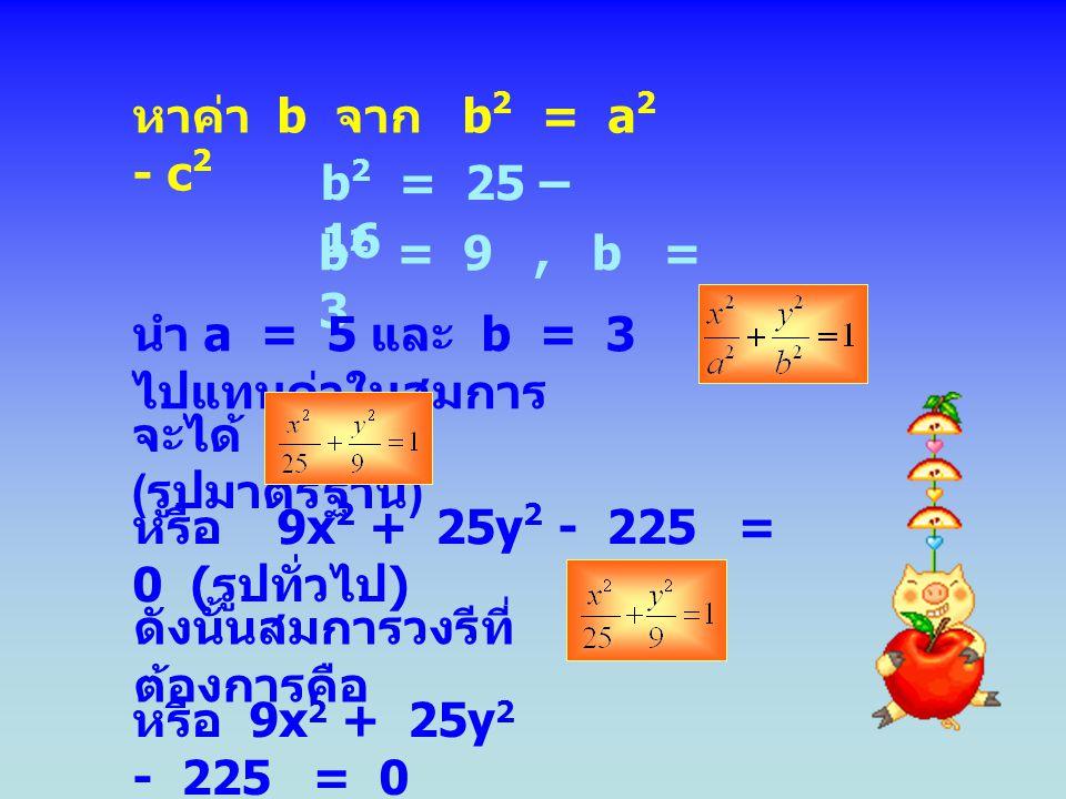 หาค่า b จาก b2 = a2 - c2 b2 = 25 – 16. b2 = 9 , b = 3. นำ a = 5 และ b = 3 ไปแทนค่าในสมการ.