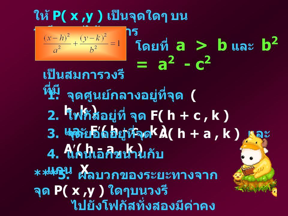 ให้ P( x ,y ) เป็นจุดใดๆ บนวงรี จะได้สมการ