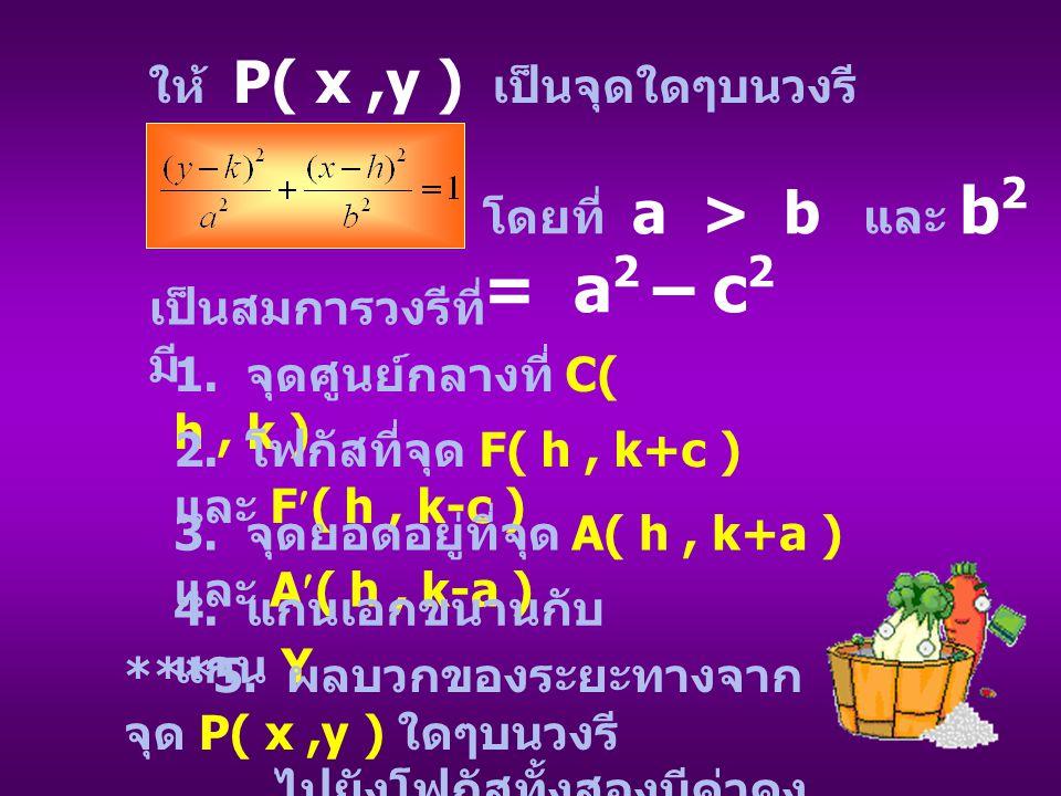 ให้ P( x ,y ) เป็นจุดใดๆบนวงรี จะได้สมการ