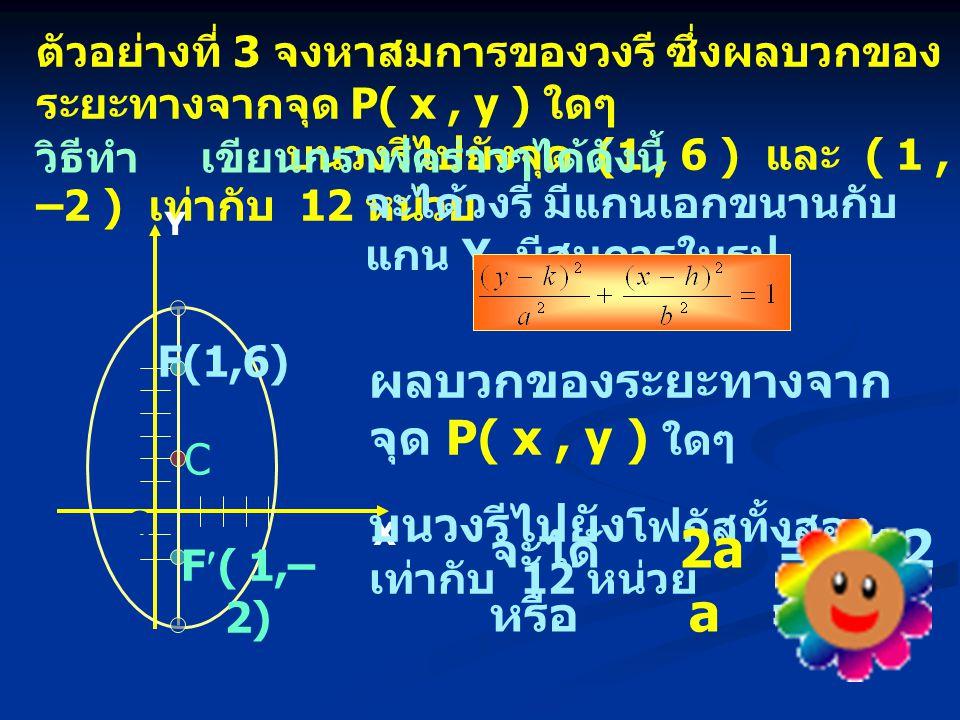ผลบวกของระยะทางจากจุด P( x , y ) ใดๆ