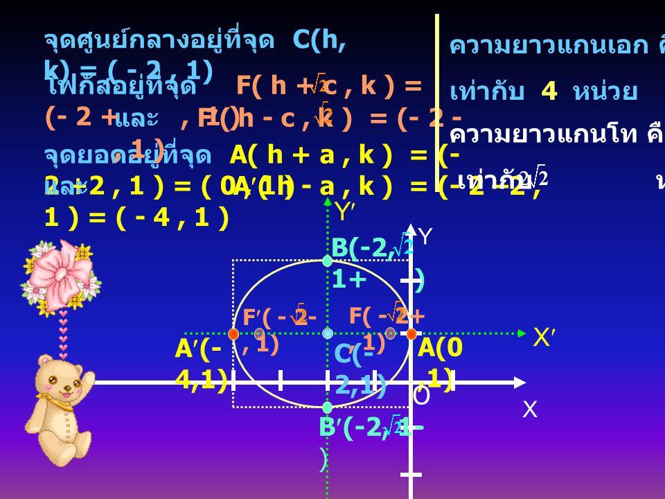 จุดศูนย์กลางอยู่ที่จุด C(h, k) = ( - 2 , 1) ความยาวแกนเอก คือ 2a