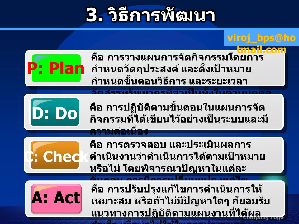 3. วิธีการพัฒนา P: Plan D: Do A: Act C: Check viroj_bps@hotmail.com