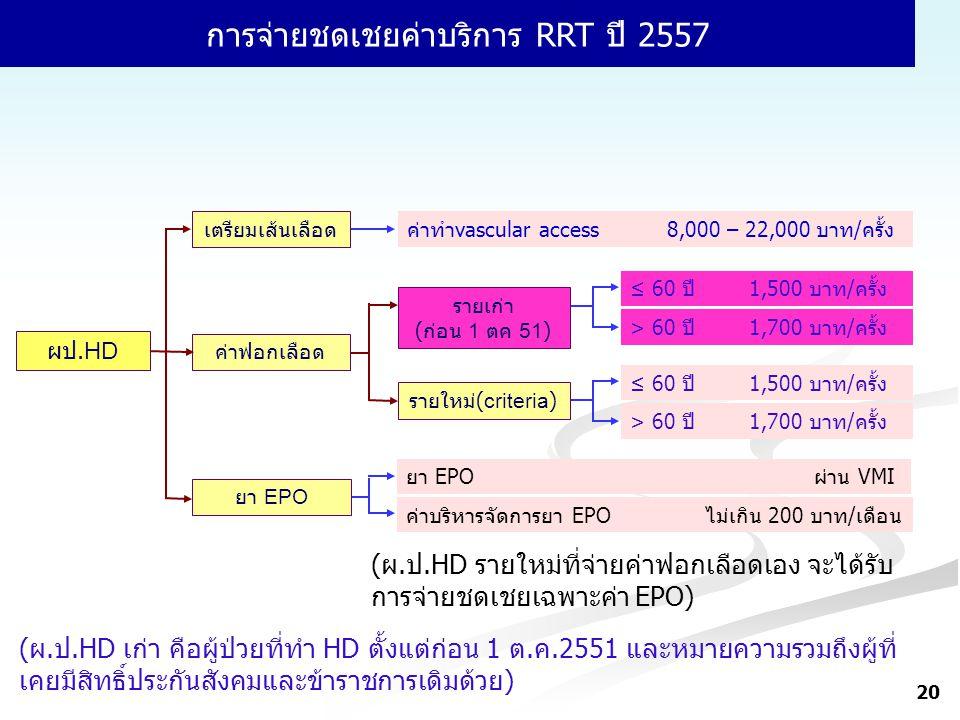 การจ่ายชดเชยค่าบริการ RRT ปี 2557