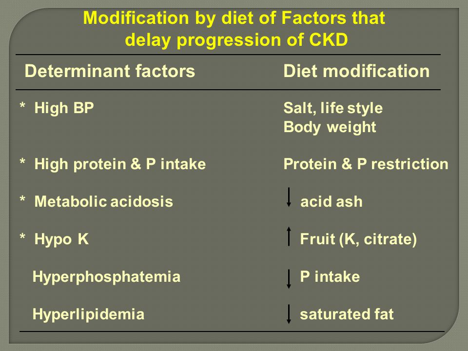 Modification by diet of Factors that delay progression of CKD