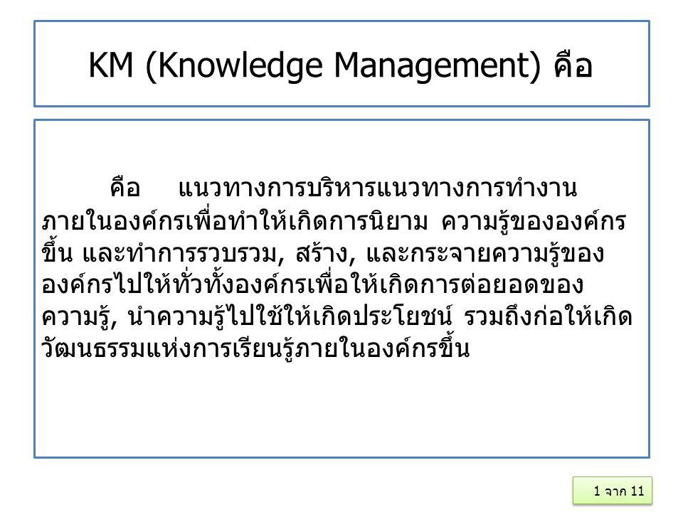 KM (Knowledge Management) คือ