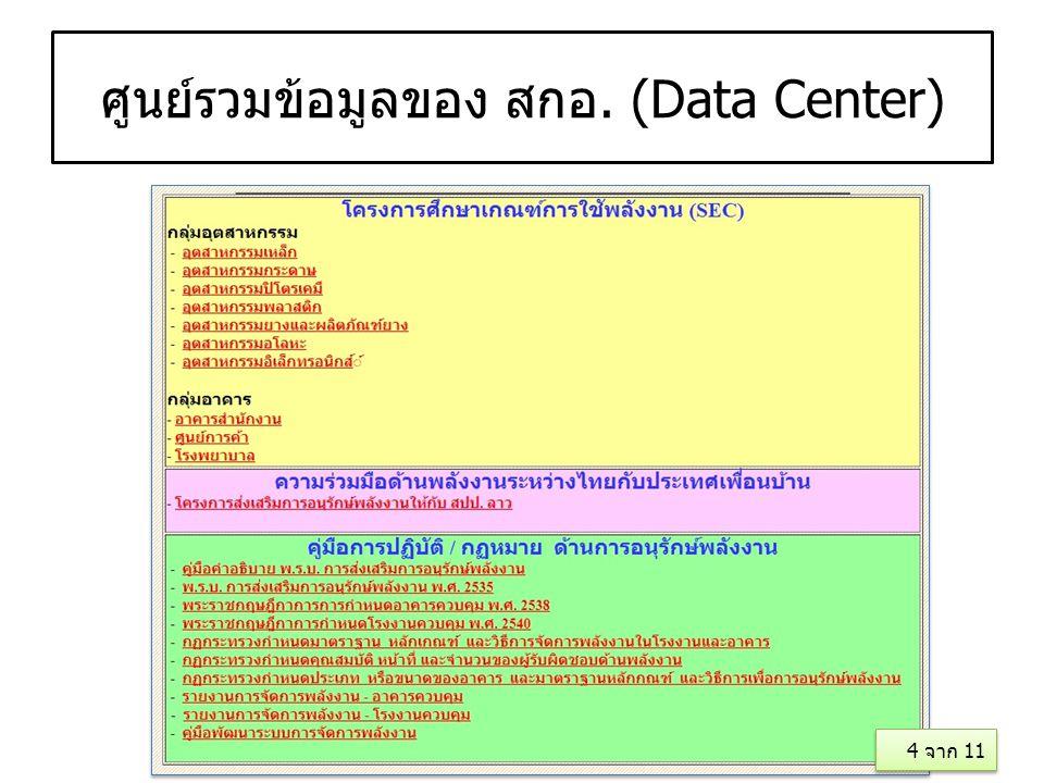 ศูนย์รวมข้อมูลของ สกอ. (Data Center)
