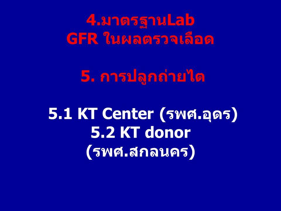4. มาตรฐานLab GFR ในผลตรวจเลือด 5. การปลูกถ่ายไต 5. 1 KT Center (รพศ