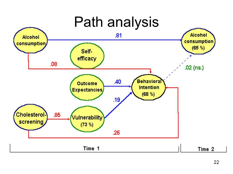 Path analysis
