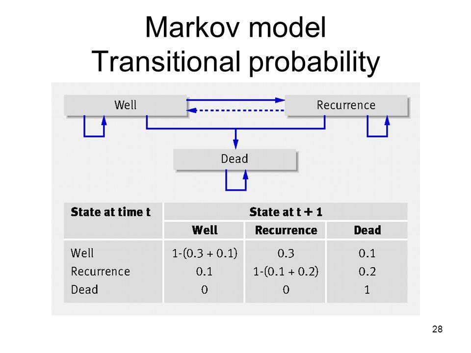 Markov model Transitional probability