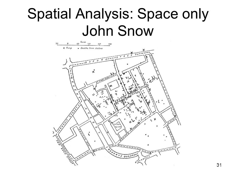Spatial Analysis: Space only John Snow