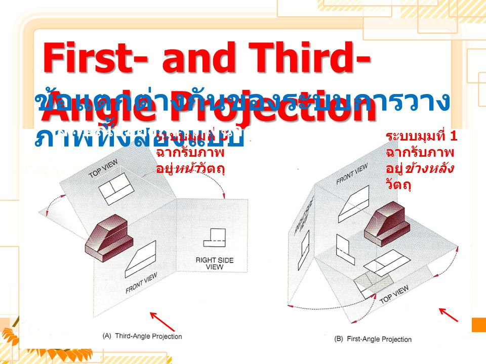 First- and Third-Angle Projection