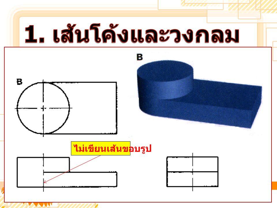 1. เส้นโค้งและวงกลม ไม่เขียนเส้นขอบรูป
