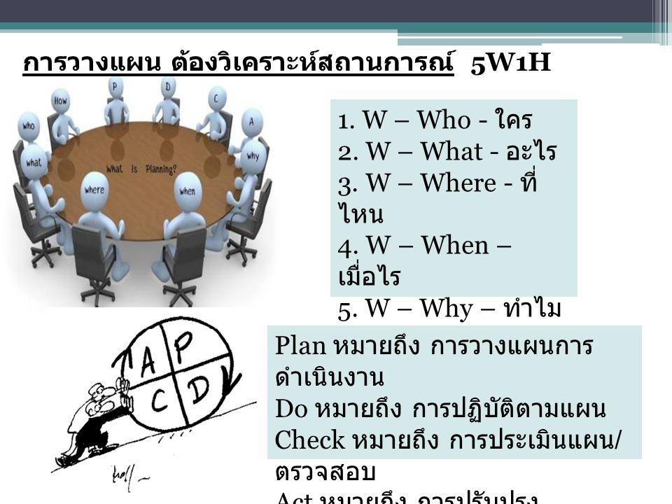 การวางแผน ต้องวิเคราะห์สถานการณ์ 5W1H