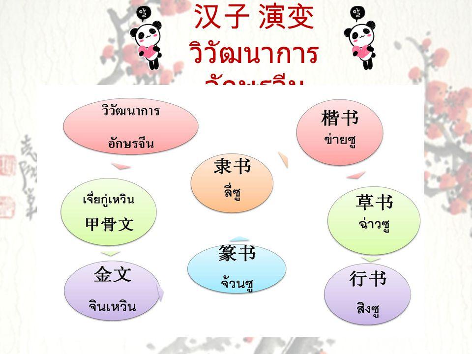 汉子 演变 วิวัฒนาการอักษรจีน