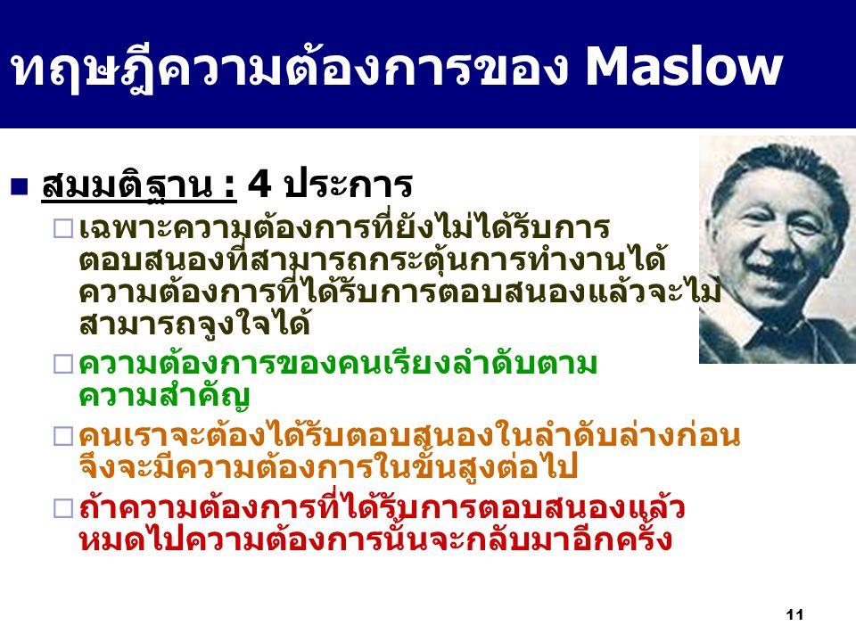 ทฤษฎีความต้องการของ Maslow