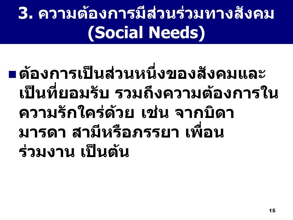3. ความต้องการมีส่วนร่วมทางสังคม (Social Needs)