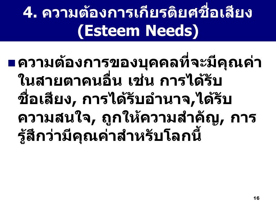 4. ความต้องการเกียรติยศชื่อเสียง (Esteem Needs)