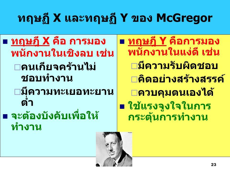 ทฤษฏี X และทฤษฏี Y ของ McGregor