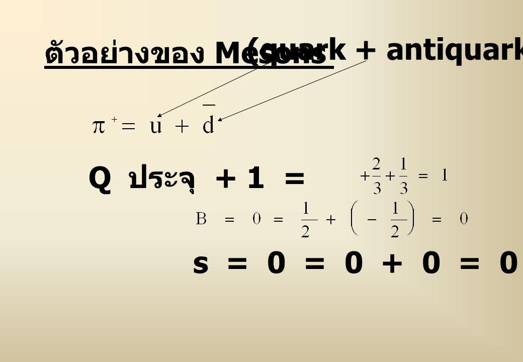 (quark + antiquark) ตัวอย่างของ Mesons Q ประจุ + 1 = s = 0 = 0 + 0 = 0