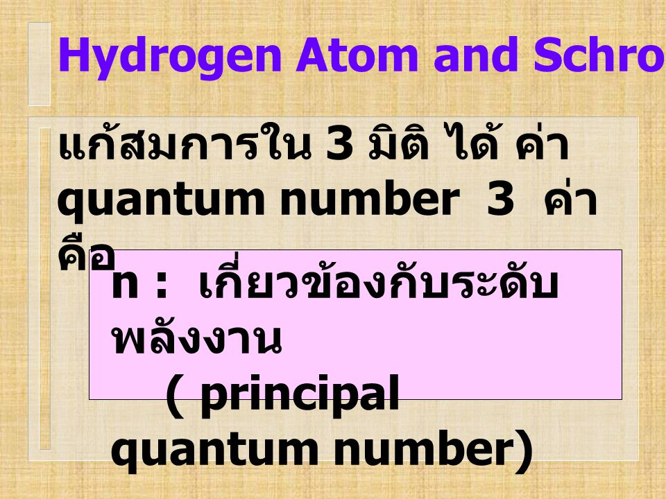 Hydrogen Atom and Schrodinger's Equation