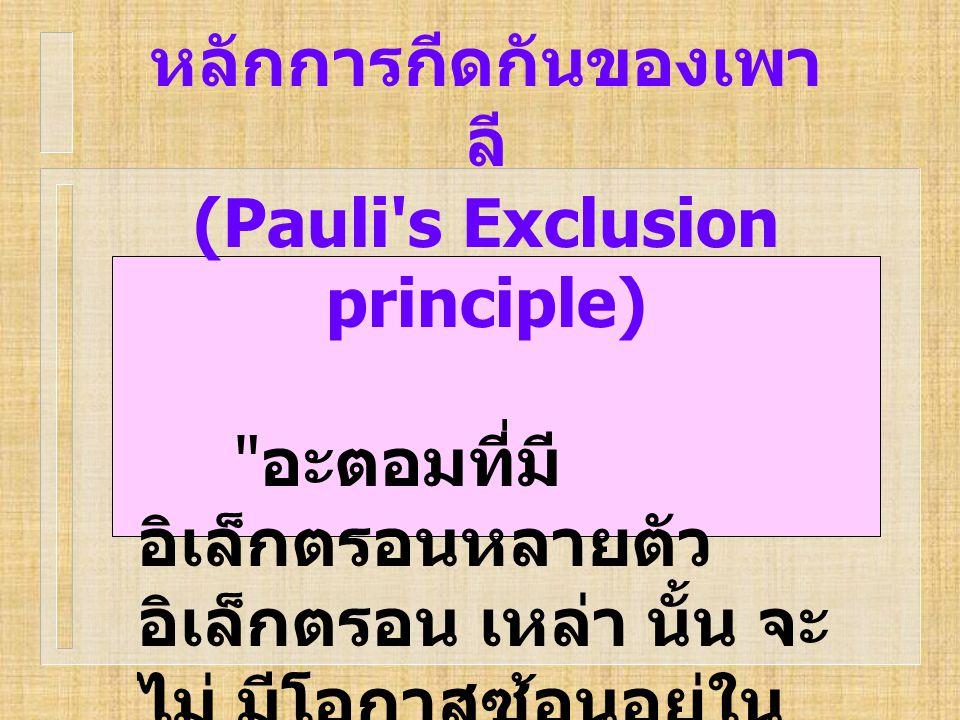 หลักการกีดกันของเพาลี (Pauli s Exclusion principle)