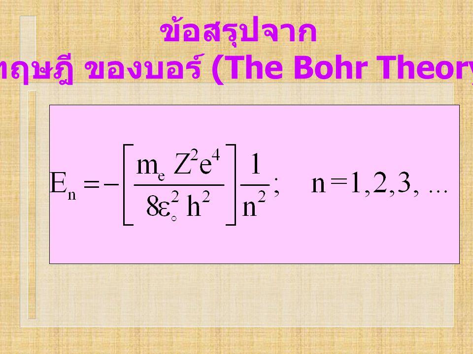 ทฤษฎี ของบอร์ (The Bohr Theory)