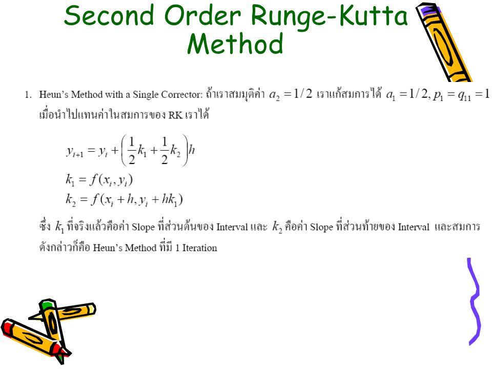Second Order Runge-Kutta Method