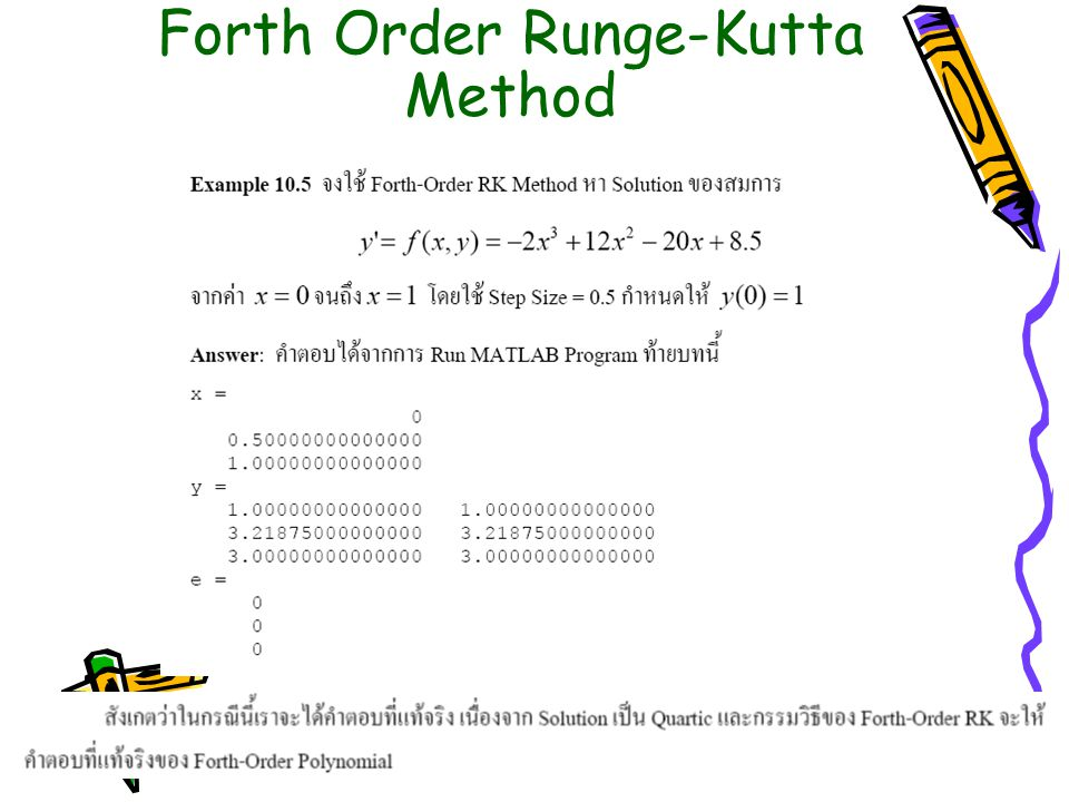 Forth Order Runge-Kutta Method