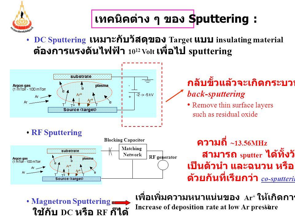 เทคนิคต่าง ๆ ของ Sputtering :