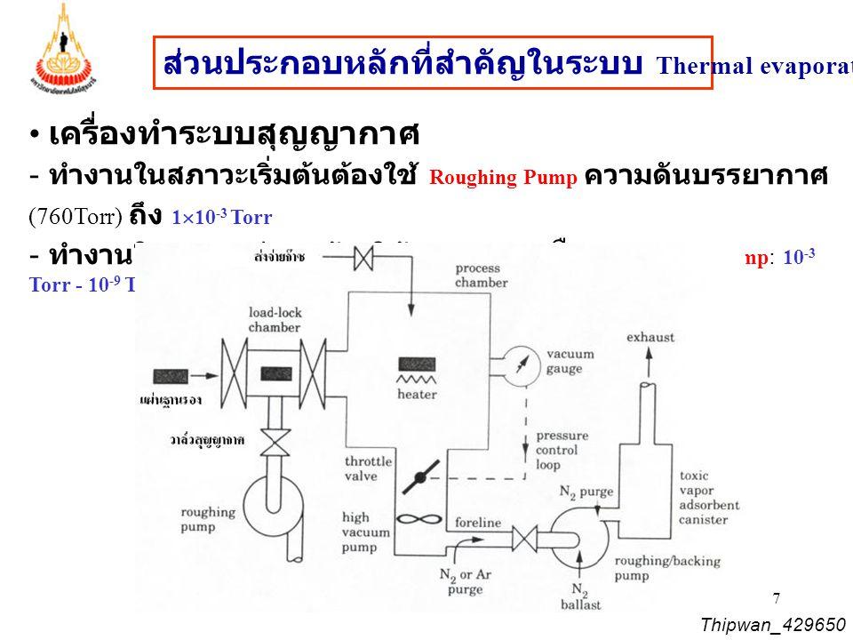 ส่วนประกอบหลักที่สำคัญในระบบ Thermal evaporator