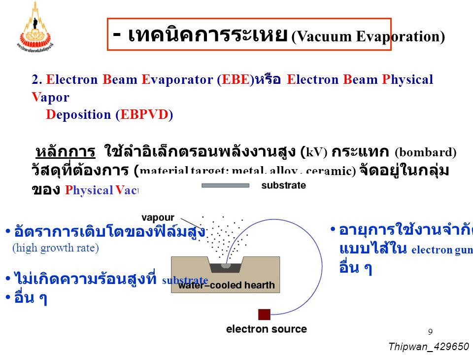 - เทคนิคการระเหย (Vacuum Evaporation)