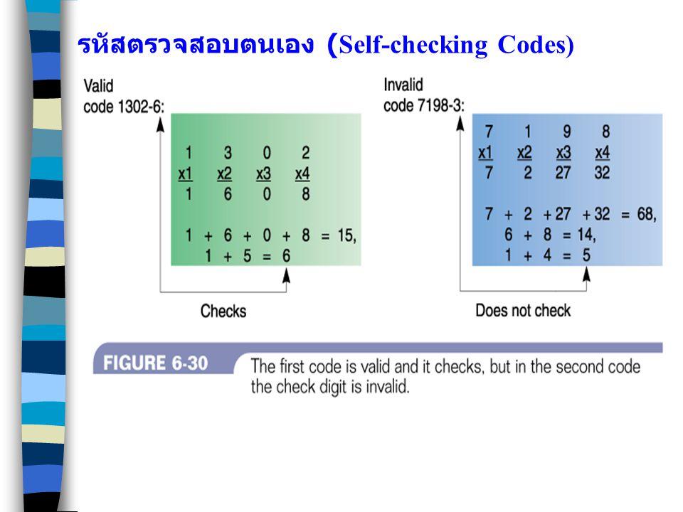 รหัสตรวจสอบตนเอง (Self-checking Codes)