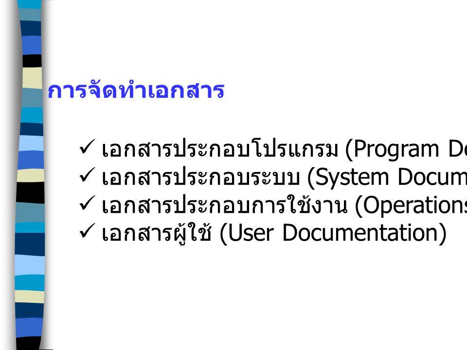 การจัดทำเอกสาร เอกสารประกอบโปรแกรม (Program Documentation) เอกสารประกอบระบบ (System Documentation)